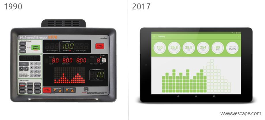 Bluetooth Crosstrainer Konsole iPad
